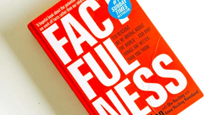 Factfulness Book Review